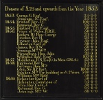 Donors 1853-57